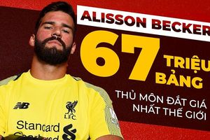 Biếm họa 24h: Kích nổ bom tấn Alison Becker, Liverpool 'gây bão' MXH