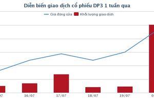 DP3 – Nhà đầu tư nhân 3 tài khoản trong chưa đầy 2 năm