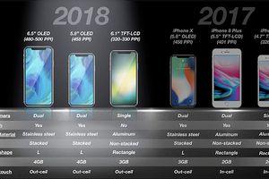 iPhone 11 sẽ có giá đắt kỷ lục
