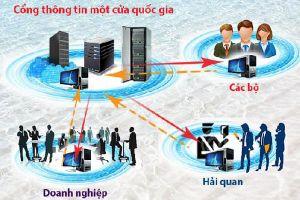 Bộ Tài nguyên và Môi trường có 11 thủ tục được kết nối Cổng thông tin một cửa quốc gia