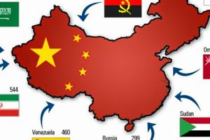 Trung Quốc có thể ngấm ngầm giúp đỡ Iran