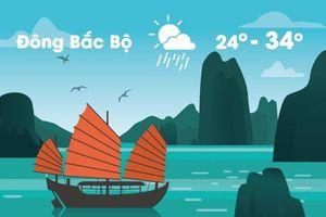 Thời tiết ngày 13/9: Ảnh hưởng bão số 5, Đông Bắc Bộ mưa lớn