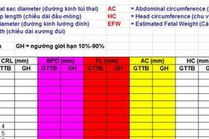 Bảng chi tiết chỉ số siêu âm thai theo từng ngày và từng tuần