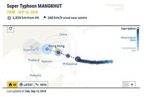 Siêu bão mạnh nhất trong năm sắp đổ bộ Philippines, Hong Kong