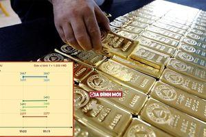 Giá vàng ngày 14/9/2018: Thế giới biến động, giá vàng trong nước vẫn 'dậm chân'