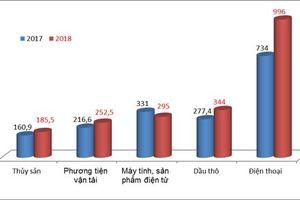 Thái Lan- đối tác thương mại lớn nhất của Việt Nam trong ASEAN