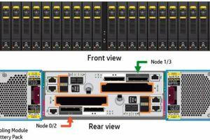 Cơ sở dữ liệu và TTDL thế hệ mới - 'Hàn thử biểu' cho công nghệ lưu trữ