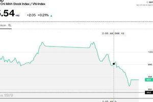 Đà tăng bị hãm lại, VN-Index vẫn dưới 1.000 điểm