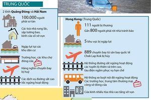 Những thiệt hại nặng nề do siêu bão Mangkhut gây ra