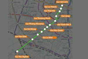 Toàn cảnh tuyến đường sắt Cát Linh - Hà Đông