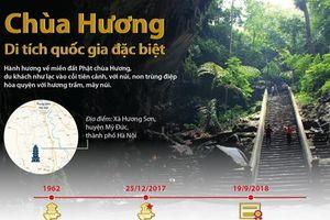 Chùa Hương - Di tích quốc gia đặc biệt hấp dẫn du khách