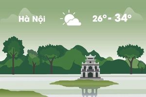 Thời tiết ngày 22/9: Hà Nội tiếp tục nắng nóng 34 độ C