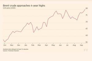 Nguy cơ dầu tăng giá mạnh do nguồn cung thiếu hụt