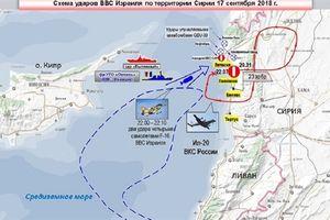 Công bố chi tiết Il-20 bị bắn rơi: Israel đánh lừa