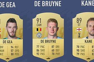 Đội hình 11 ngôi sao 'khủng' nhất của Premier League trong FIFA 19
