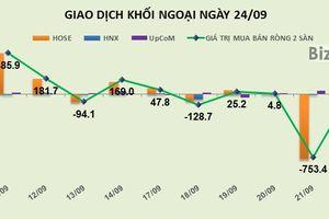 Phiên 24/9: Gom vào MSN và HPG, khối ngoại trở lại mua ròng hơn 35 tỷ đồng