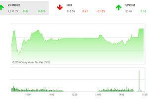 VN-Index lên trên 1.010 điểm