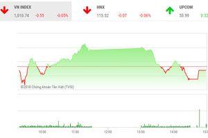 Cổ phiếu blue-chips khiến thị trường giảm điểm