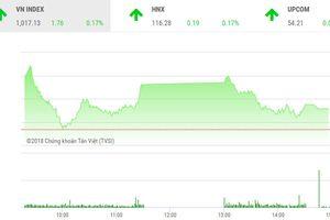 Cổ phiếu trụ cột giúp VN-Index giữ sắc xanh
