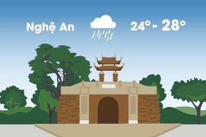 Thời tiết ngày 29/9: Cảnh báo mưa lớn và ngập lụt ở Trung Bộ