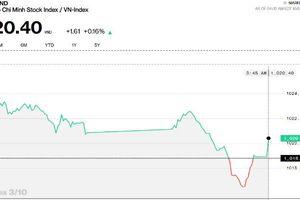 Chứng khoán chiều 3/10: Thanh khoản sụt giảm, cơ hội chỉ còn ở một số cổ phiếu Penny