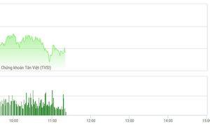 Chứng khoán ngày 3/10: VHM giảm 1,92%, VN-Index tuột cơ hội vượt đỉnh