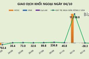 Phiên 4/10: Chốt lời thêm hơn 4,7 triệu cổ phiếu HPG, khối ngoại rút ròng hơn 400 tỷ đồng