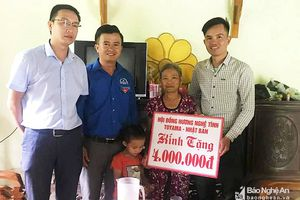 Nhiều hoạt động hỗ trợ người nghèo ở các địa phương