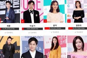 Kết quả bình chọn 'Asia Artist Awards' 06/10: Yuri - Yoona (SNSD) cạnh tranh vị trí đầu, Sehun (EXO) và Lee Seung Gi đang dẫn trước