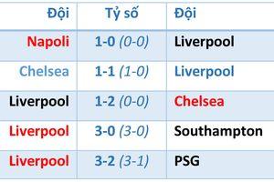 Lịch thi đấu, dự đoán tỷ số các trận bóng đá tại châu Á hôm nay 7.10