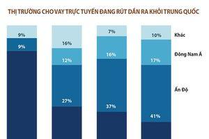 Cho vay trực tuyến: Từ Trung Quốc đang lan ra Đông Nam Á