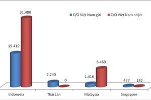 Thêm 3 quốc gia trao đổi chứng nhận xuất xứ qua Cơ chế một cửa ASEAN