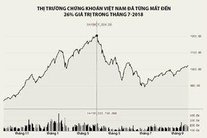 Nguy cơ đối mặt với cuộc khủng hoảng nợ