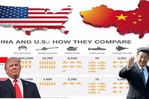 Cuộc thăm dò Trung Quốc hay Mỹ nên lãnh đạo thế giới cho kết quả bất ngờ