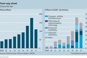 Châu Âu đối phó với đầu tư của Trung Quốc