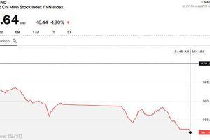 Chứng khoán chiều 15/10: VN-Index tiếp tục trướt dốc, khối ngoại tranh thủ bắt đáy