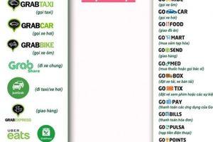 Grab và Go-jek từng bước chiếm lĩnh thị trường 'siêu ứng dụng' Việt