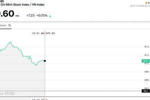 Chứng khoán sáng 17/10: Tiền vào khả quan hơn, HOSE giao dịch được trên 2.000 tỷ đồng