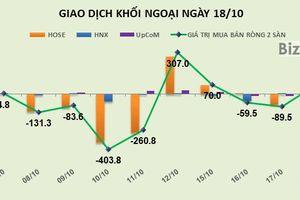 Phiên 18/10: Tăng tỷ trọng mạnh BID và STB, khối ngoại trở lại mua ròng gần 92 tỷ đồng trên HOSE