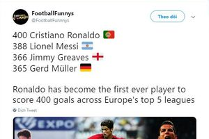 CR7 là cầu thủ đầu tiên ghi 400 bàn, 5 giải vô địch hàng đầu châu Âu