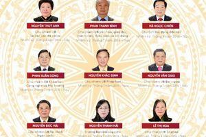 Infographic: Chân dung 48 lãnh đạo dự kiến được lấy phiếu tín nhiệm