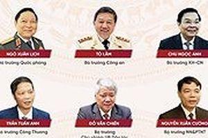 Infographics:Kết quả lấy phiếu tín nhiệm tại kỳ họp thứ 6, QH khóa XIV