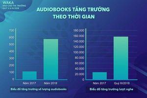 Audiobook tại Việt Nam – Đầu tư và khai thác chưa xứng với tiềm năng