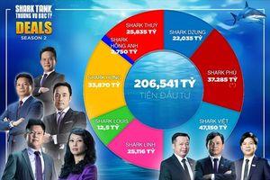 Shark Tank mùa 2 gọi được vốn hơn 206 tỉ đồng