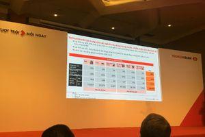 Ông Nguyễn Lê Quốc Anh: Techcombank đang xin nới 'room' tăng trưởng tín dụng