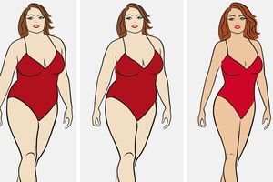 Nếu chế độ ăn uống không thể giúp bạn giảm cân thì hãy làm theo 6 mẹo này, đảm bảo vừa dễ vừa hiệu quả