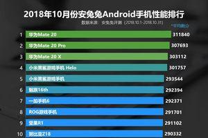 AnTuTu công bố top 10 điện thoại Android hiệu suất tốt nhất tháng 10/2018