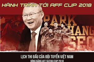 Hành trình của tuyển Việt Nam tại AFF Cup 2018