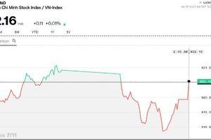 Chứng khoán chiều 7/11: Cổ phiếu dầu khí gây cản trở thị trường