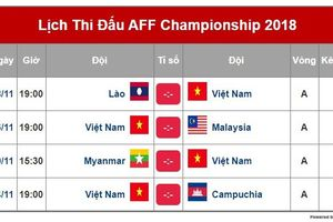 Lịch thi đấu chính thức của ĐT Việt Nam tại AFF Cup 2018